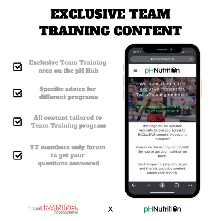 Nutrition coaching for CrossFit and gym programmes